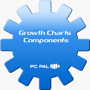 Growth Charts Components